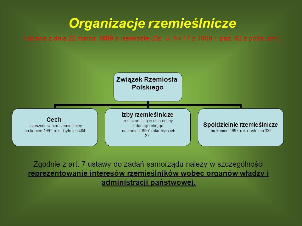 Związek Rzemiosła Polskiego Cech zrzeszeni w nim rzemieślnicy na koniec 1997 roku było ich 484 Izby rzemieślnicze zrzeszone są w nich cechy z danego o