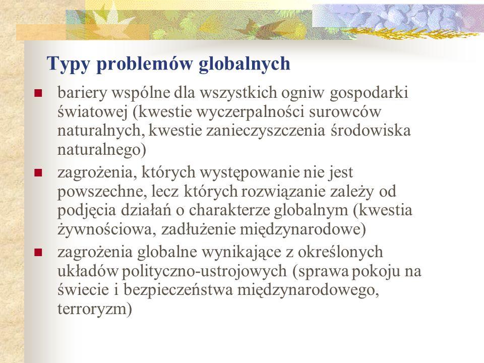 Typy problemów globalnych bariery wspólne dla wszystkich ogniw gospodarki światowej (kwestie wyczerpalności surowców naturalnych, kwestie zanieczyszcz