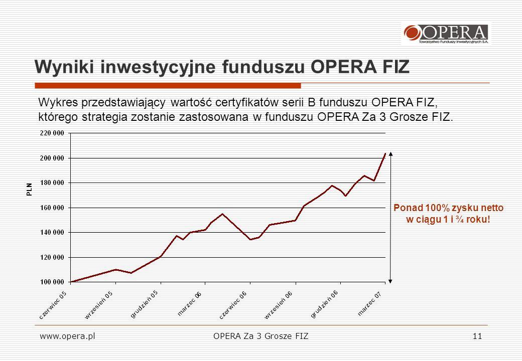 www.opera.plOPERA Za 3 Grosze FIZ11 Wyniki inwestycyjne funduszu OPERA FIZ Ponad 100% zysku netto w ciągu 1 i ¾ roku! PLN Wykres przedstawiający warto