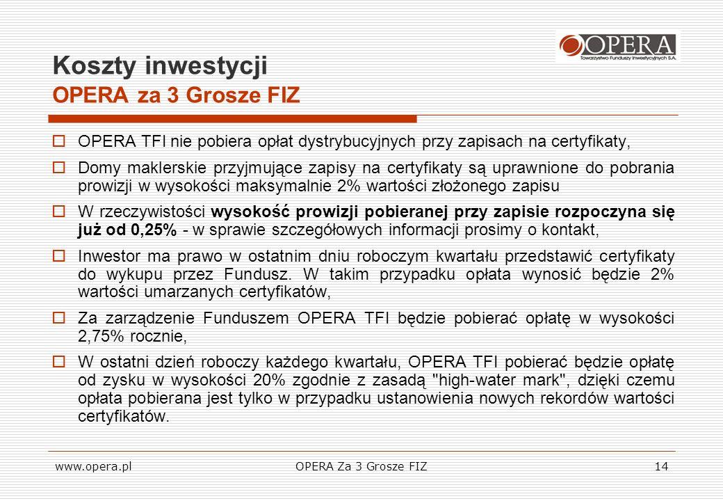 www.opera.plOPERA Za 3 Grosze FIZ14 Koszty inwestycji OPERA za 3 Grosze FIZ OPERA TFI nie pobiera opłat dystrybucyjnych przy zapisach na certyfikaty,