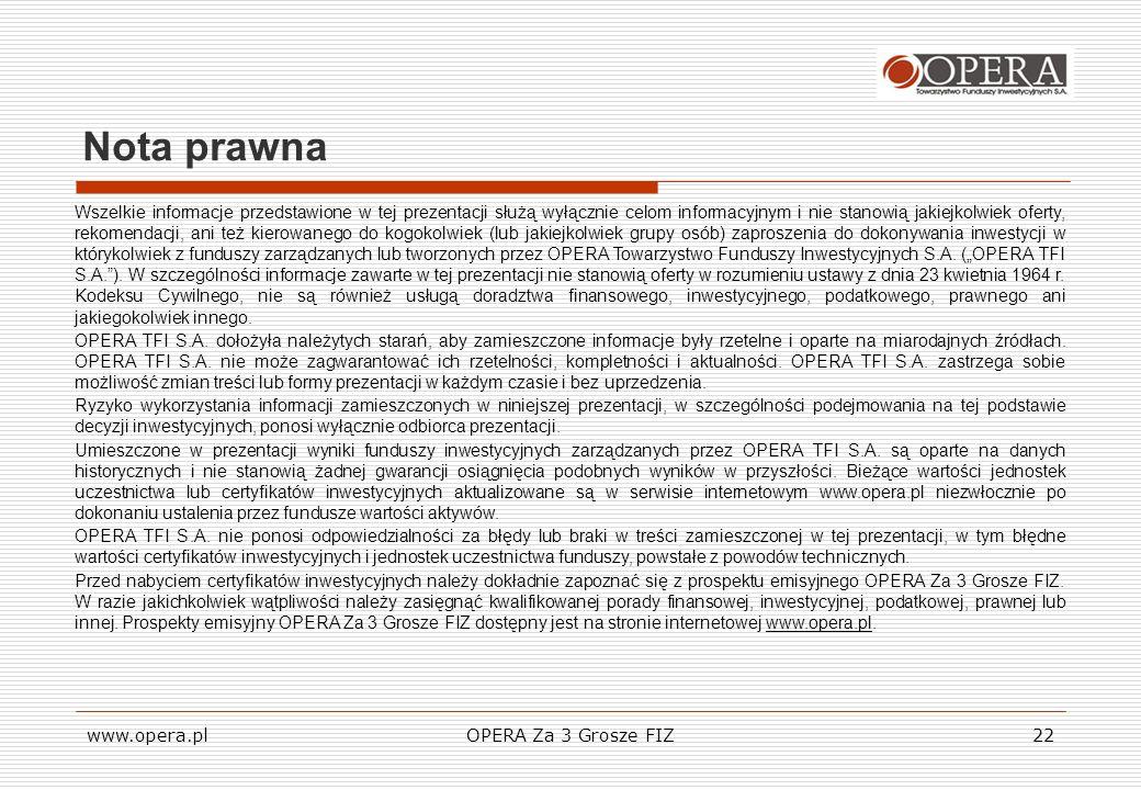 www.opera.plOPERA Za 3 Grosze FIZ22 Wszelkie informacje przedstawione w tej prezentacji służą wyłącznie celom informacyjnym i nie stanowią jakiejkolwi