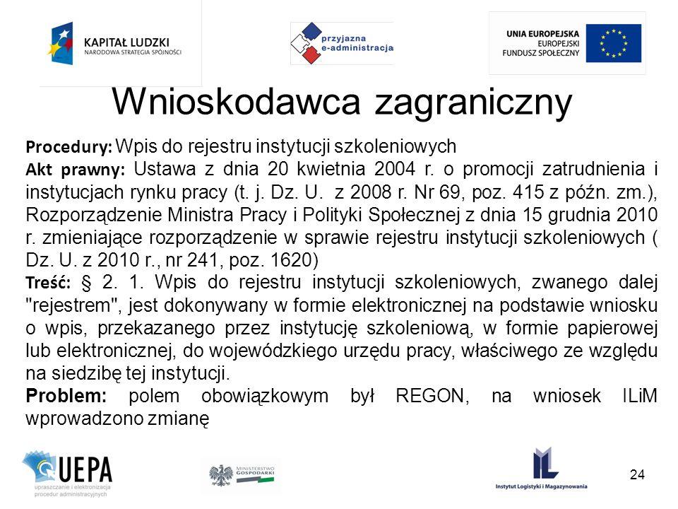 Wnioskodawca zagraniczny Procedury: Wpis do rejestru instytucji szkoleniowych Akt prawny: Ustawa z dnia 20 kwietnia 2004 r. o promocji zatrudnienia i