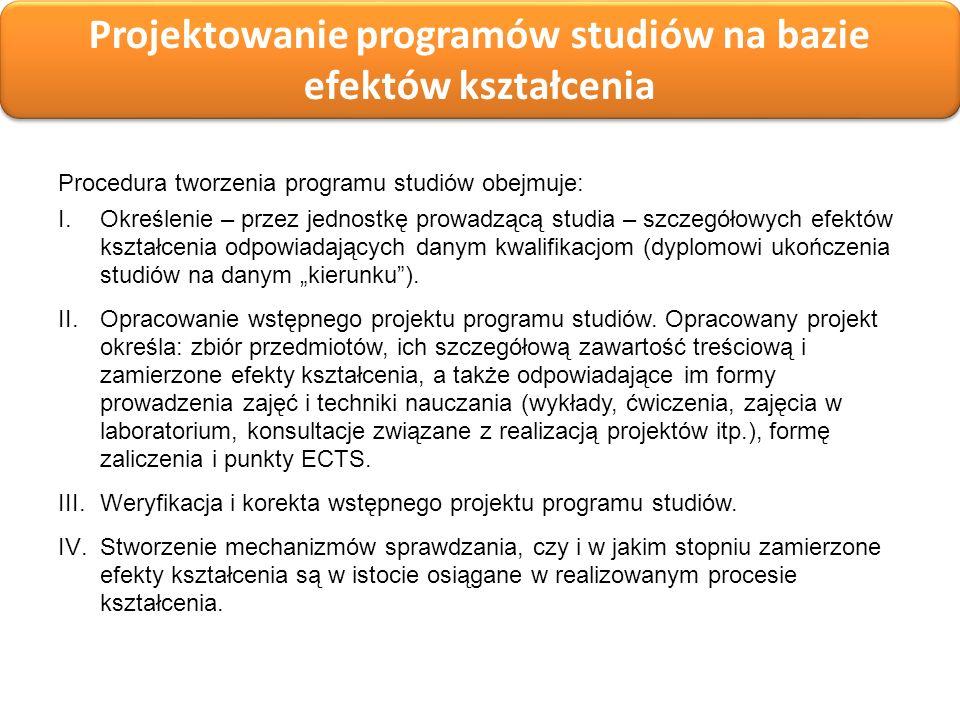 Projektowanie programów studiów: na bazie efektów kształcenia Procedura tworzenia programu studiów obejmuje: I.Określenie – przez jednostkę prowadzącą