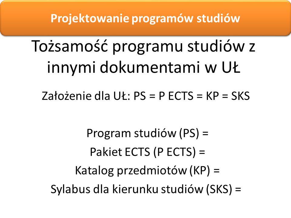 Tożsamość programu studiów z innymi dokumentami w UŁ Założenie dla UŁ: PS = P ECTS = KP = SKS Program studiów (PS) = Pakiet ECTS (P ECTS) = Katalog pr