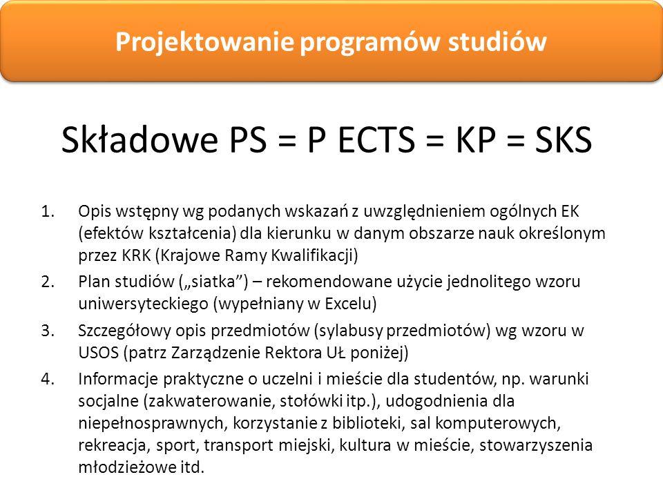 Składowe PS = P ECTS = KP = SKS 1.Opis wstępny wg podanych wskazań z uwzględnieniem ogólnych EK (efektów kształcenia) dla kierunku w danym obszarze na