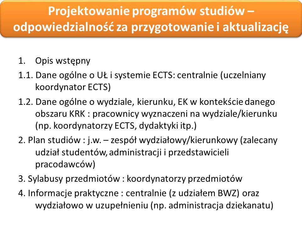 1.Opis wstępny 1.1. Dane ogólne o UŁ i systemie ECTS: centralnie (uczelniany koordynator ECTS) 1.2. Dane ogólne o wydziale, kierunku, EK w kontekście