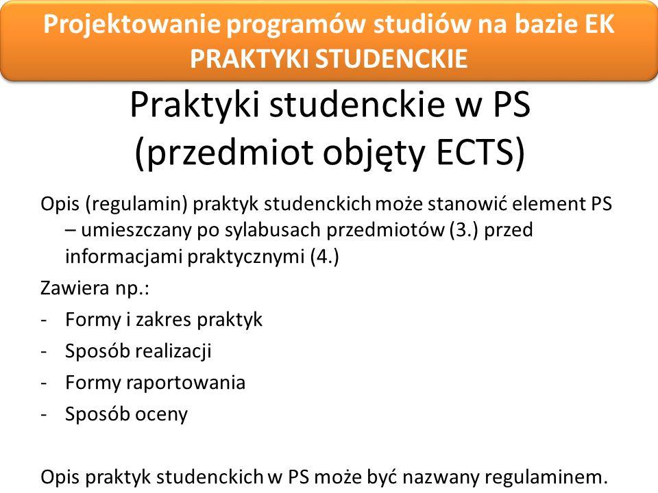 Praktyki studenckie w PS (przedmiot objęty ECTS) Opis (regulamin) praktyk studenckich może stanowić element PS – umieszczany po sylabusach przedmiotów