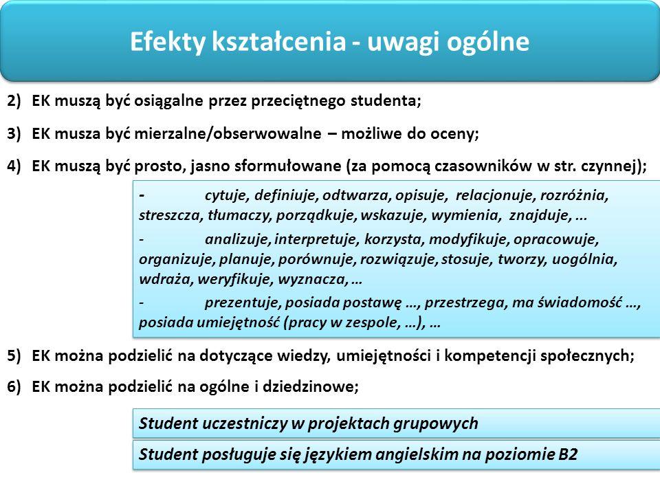 Projektowanie programów studiów: na bazie efektów kształcenia 2)EK muszą być osiągalne przez przeciętnego studenta; 3)EK musza być mierzalne/obserwowa