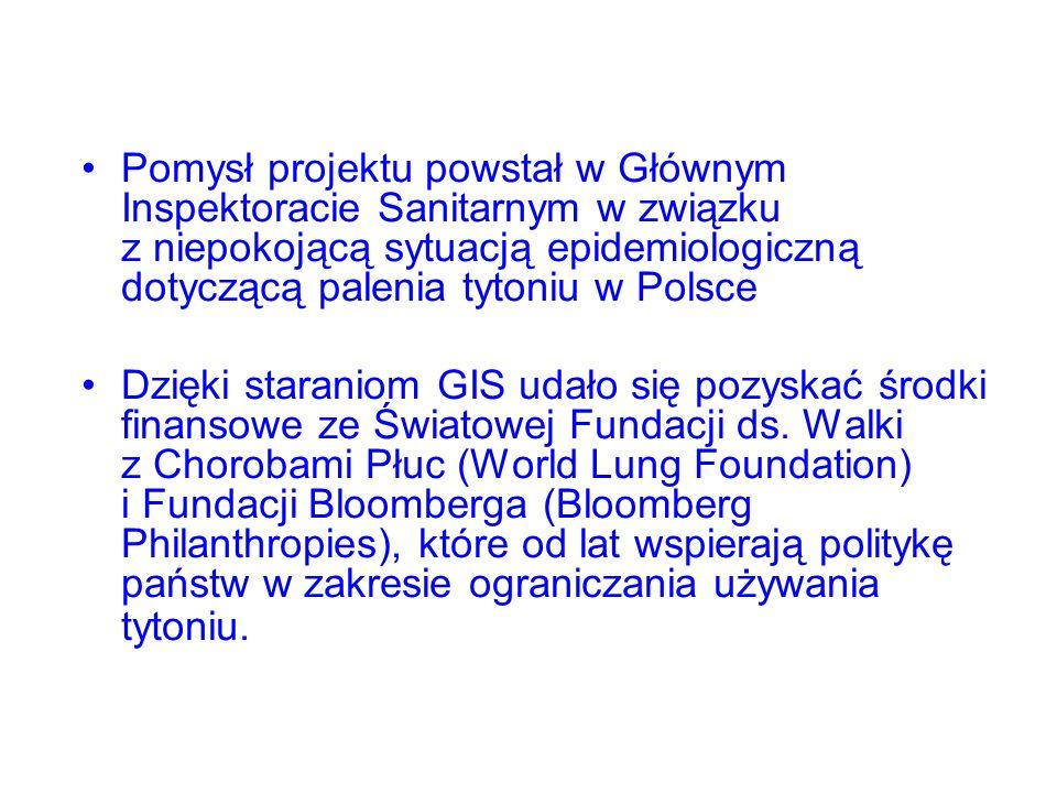 Pomysł projektu powstał w Głównym Inspektoracie Sanitarnym w związku z niepokojącą sytuacją epidemiologiczną dotyczącą palenia tytoniu w Polsce Dzięki