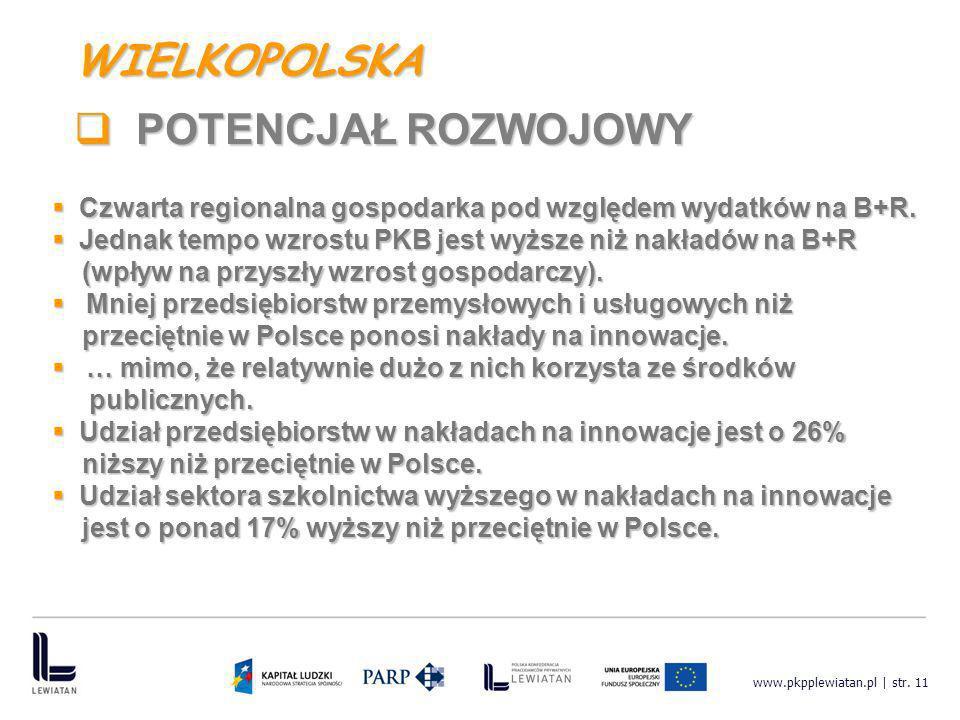 www.pkpplewiatan.pl | str. 11 Czwarta regionalna gospodarka pod względem wydatków na B+R. Czwarta regionalna gospodarka pod względem wydatków na B+R.