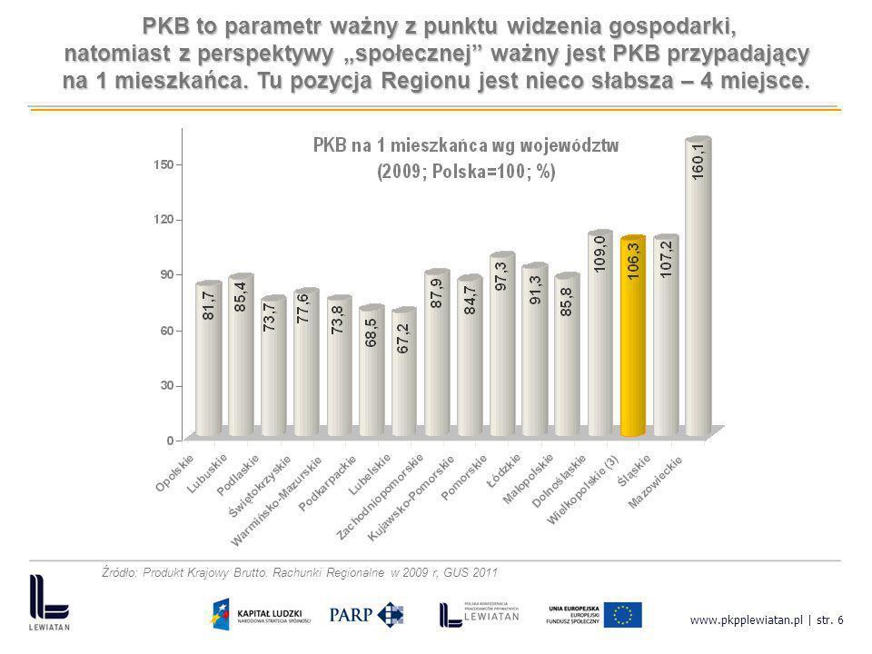 www.pkpplewiatan.pl | str. 6 PKB to parametr ważny z punktu widzenia gospodarki, PKB to parametr ważny z punktu widzenia gospodarki, natomiast z persp