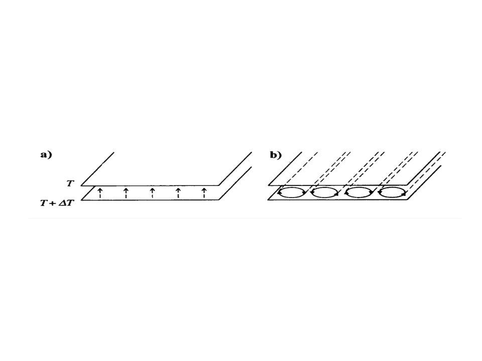 Układy nieliniowe (równania różniczkowe opisujące dynamikę układów mają charakter nieliniowy) wykazują silną wrażliwość na warunki początkowe – bardzo drobne różnice trajektorii początkowych w krótkim czasie prowadzą do bardzo dużych różnic trajektorii końcowych – następuje wykładnicze rozbieganie się trajektorii.
