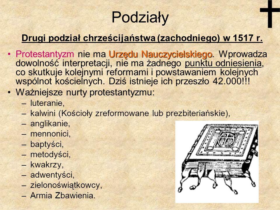 Podziały Drugi podział chrześcijaństwa (zachodniego) w 1517 r. Urzędu NauczycielskiegoProtestantyzm nie ma Urzędu Nauczycielskiego. Wprowadza dowolnoś
