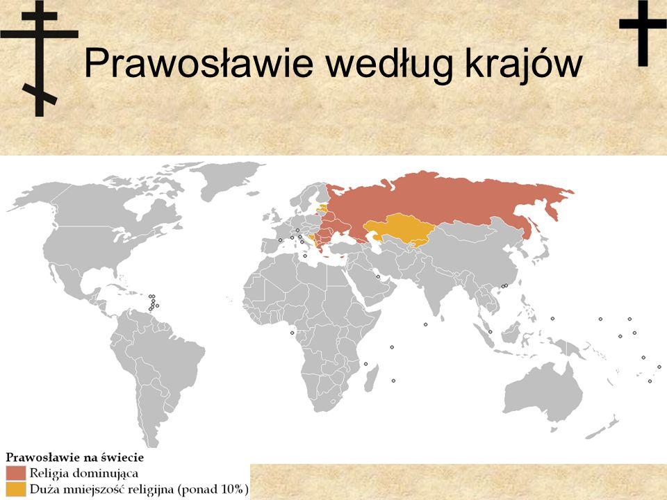 Prawosławie według krajów