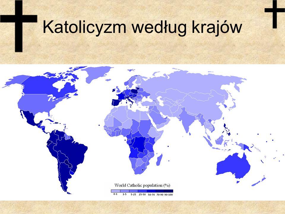 Katolicyzm według krajów