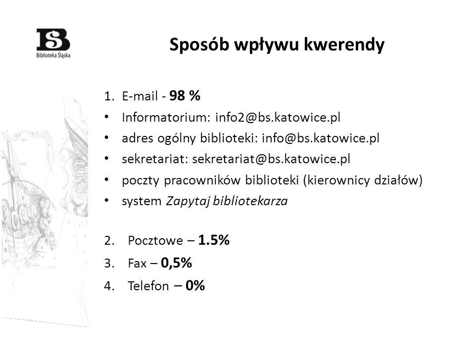 Sposób wpływu kwerendy 1.E-mail - 98 % Informatorium: info2@bs.katowice.pl adres ogólny biblioteki: info@bs.katowice.pl sekretariat: sekretariat@bs.ka