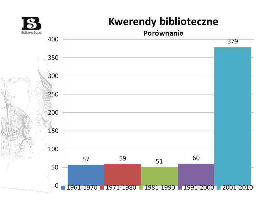 Kwerendy biblioteczne Porównanie