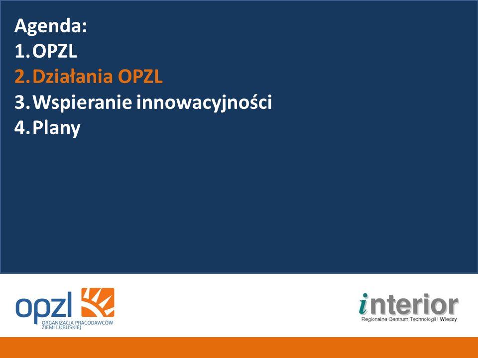 Agenda: 1.OPZL 2.Działania OPZL 3.Wspieranie innowacyjności 4.Plany
