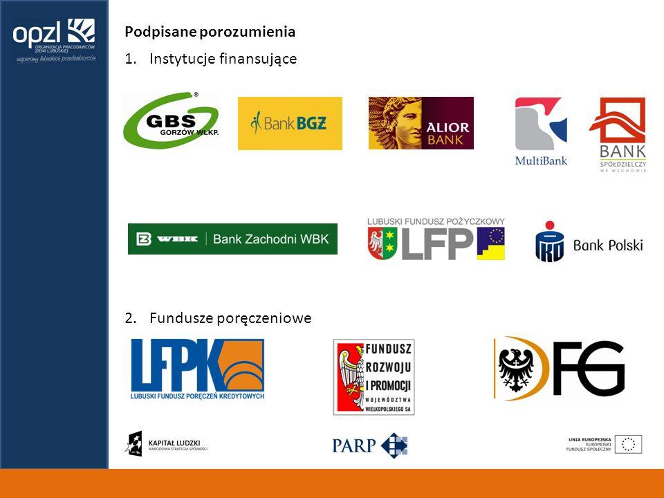 Podpisane porozumienia 1.Instytucje finansujące 2.Fundusze poręczeniowe