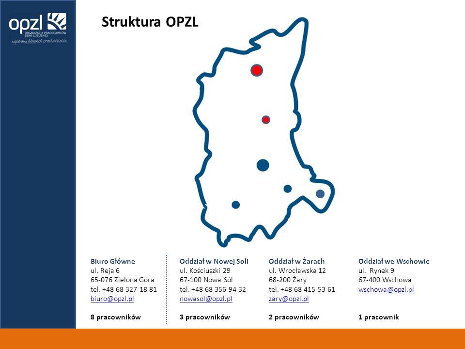 Biuro Główne ul.Reja 6 65-076 Zielona Góra tel.