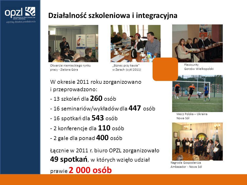 Otwarcie niemieckiego rynku pracy - Zielona Góra Biznes przy kawie w Żarach (cykl 2011) Flexicurity Gorzów Wielkopolski Mecz Polska – Ukraina Nowa Sól Nagroda Gospodarcza Ambasador - Nowa Sól W okresie 2011 roku zorganizowano i przeprowadzono: - 13 szkoleń dla 260 osób - 16 seminariów/wykładów dla 447 osób - 16 spotkań dla 543 osób - 2 konferencje dla 110 osób - 2 gale dla ponad 400 osób Łącznie w 2011 r.