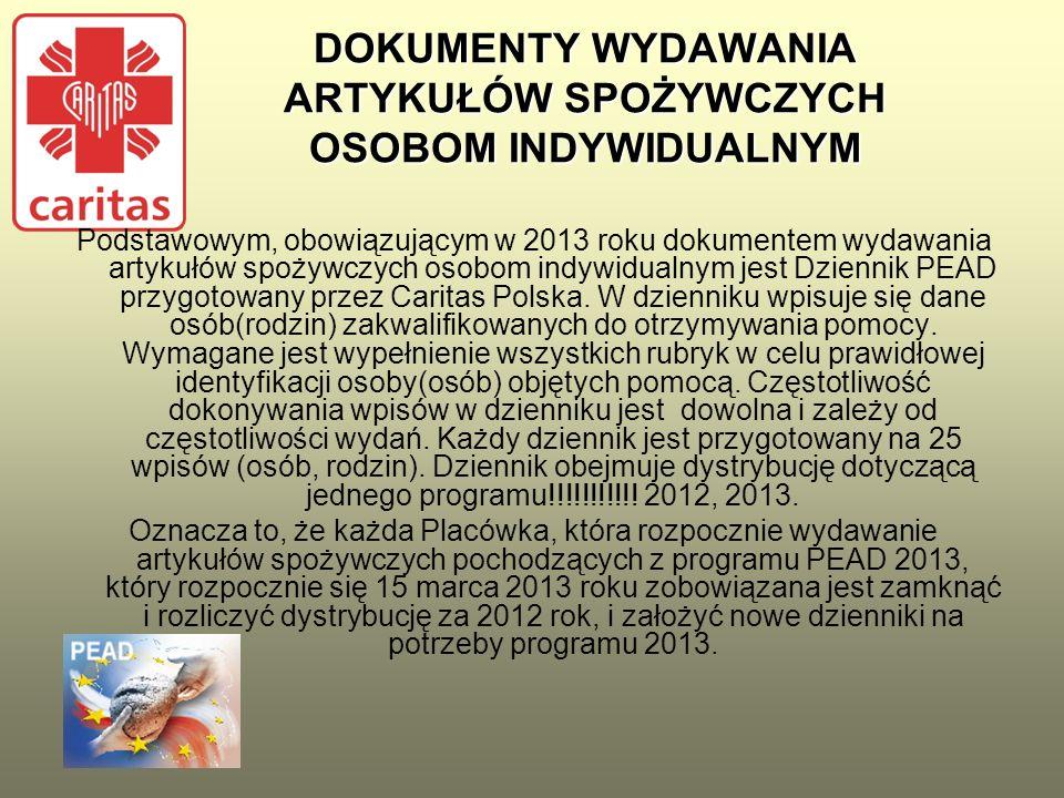 DOKUMENTY WYDAWANIA ARTYKUŁÓW SPOŻYWCZYCH OSOBOM INDYWIDUALNYM Podstawowym, obowiązującym w 2013 roku dokumentem wydawania artykułów spożywczych osobo