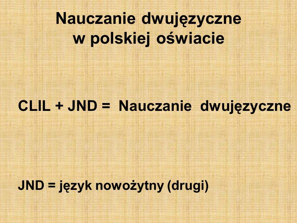 ŻABA FROG dwujęzycznośćwspółrzędna