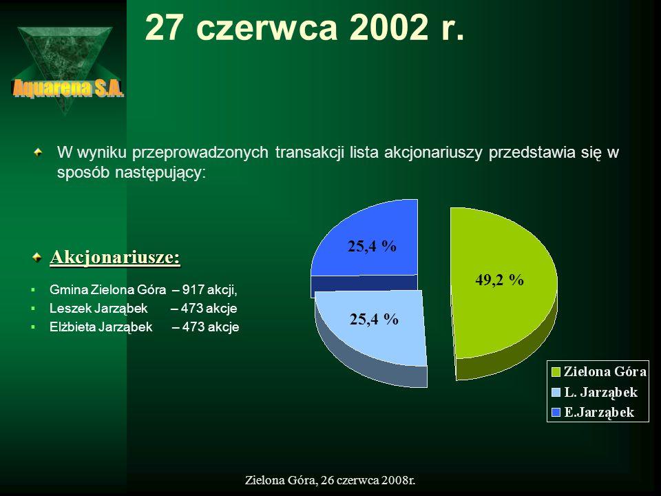 Zielona Góra, 26 czerwca 2008r. 27 czerwca 2002 r.Akcjonariusze: Gmina Zielona Góra – 917 akcji, Leszek Jarząbek – 473 akcje Elżbieta Jarząbek – 473 a