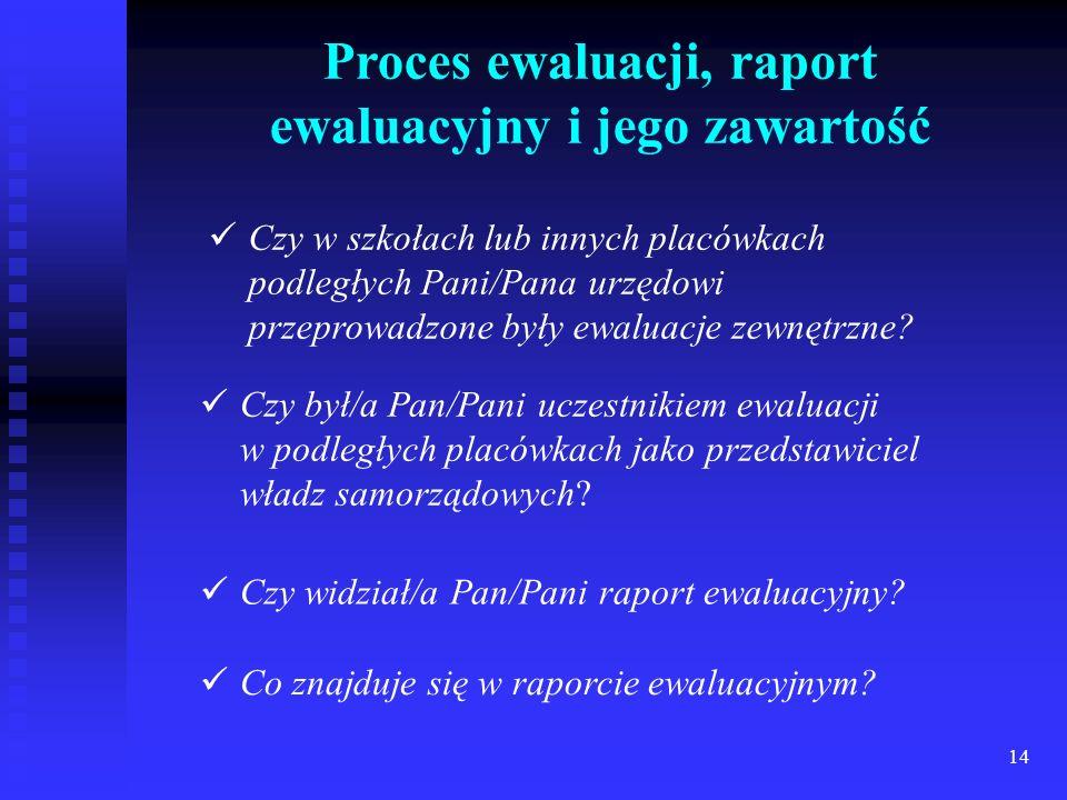 14 Proces ewaluacji, raport ewaluacyjny i jego zawartość Czy w szkołach lub innych placówkach podległych Pani/Pana urzędowi przeprowadzone były ewalua