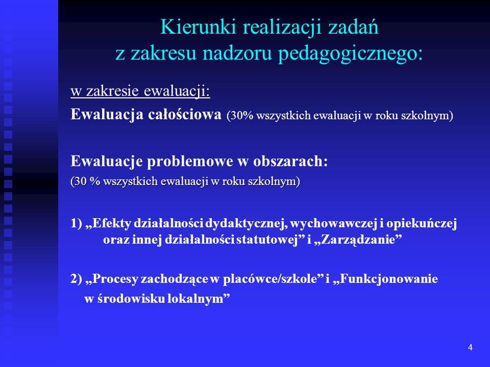 4 Kierunki realizacji zadań z zakresu nadzoru pedagogicznego: w zakresie ewaluacji: Ewaluacja całościowa (30% wszystkich ewaluacji w roku szkolnym) Ew