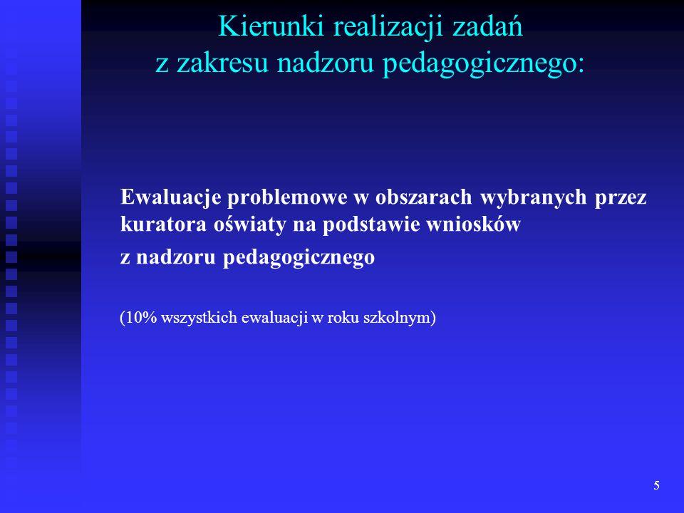 5 Kierunki realizacji zadań z zakresu nadzoru pedagogicznego: Ewaluacje problemowe w obszarach wybranych przez kuratora oświaty na podstawie wniosków