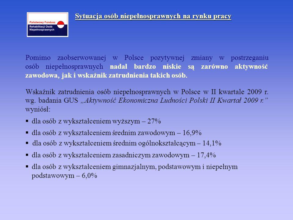 Pomimo zaobserwowanej w Polsce pozytywnej zmiany w postrzeganiu osób niepełnosprawnych nadal bardzo niskie są zarówno aktywność zawodowa, jak i wskaźn
