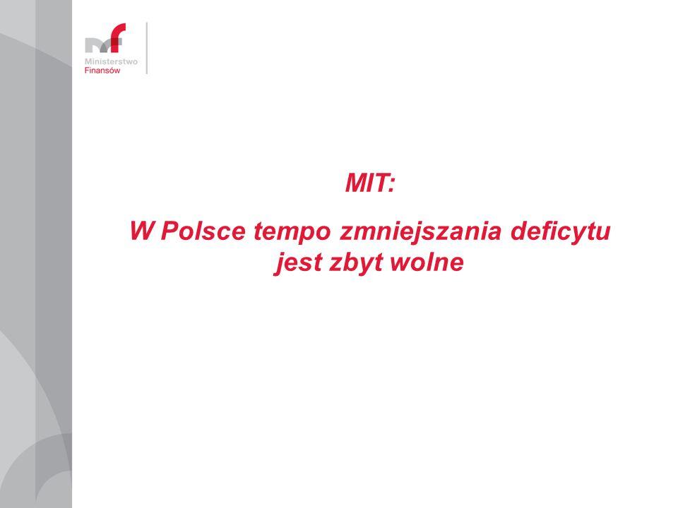 MIT: W Polsce tempo zmniejszania deficytu jest zbyt wolne