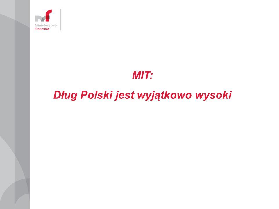 MIT: Dług Polski jest wyjątkowo wysoki