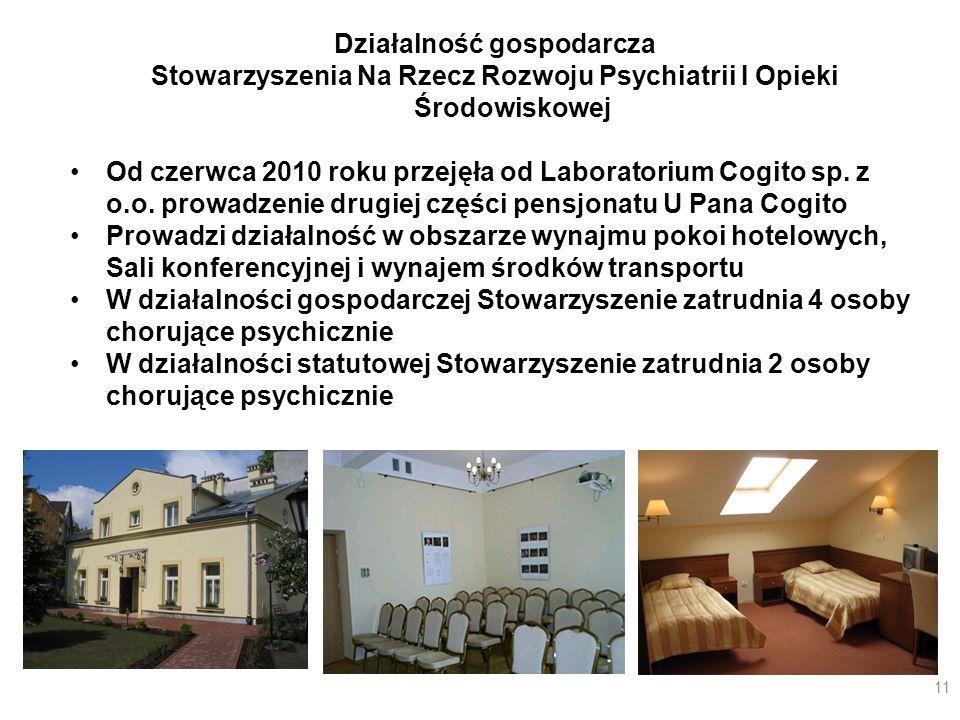 Działalność gospodarcza Stowarzyszenia Na Rzecz Rozwoju Psychiatrii I Opieki Środowiskowej Od czerwca 2010 roku przejęła od Laboratorium Cogito sp. z
