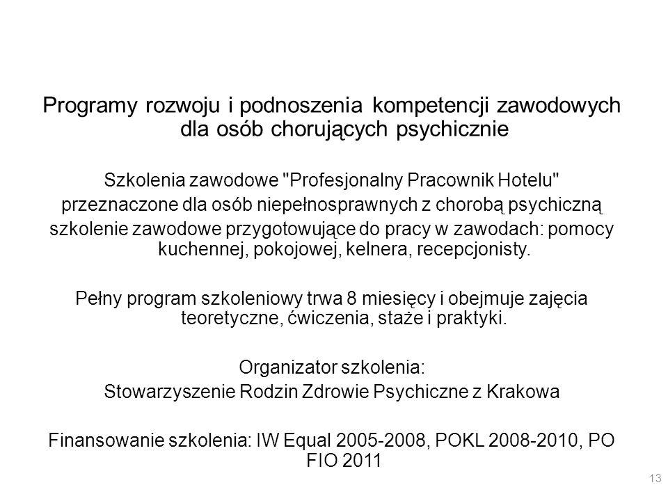 Programy rozwoju i podnoszenia kompetencji zawodowych dla osób chorujących psychicznie Szkolenia zawodowe