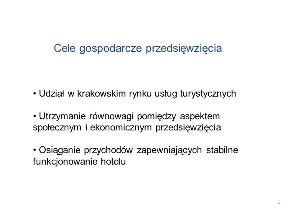 Cele gospodarcze przedsięwzięcia Udział w krakowskim rynku usług turystycznych Utrzymanie równowagi pomiędzy aspektem społecznym i ekonomicznym przeds