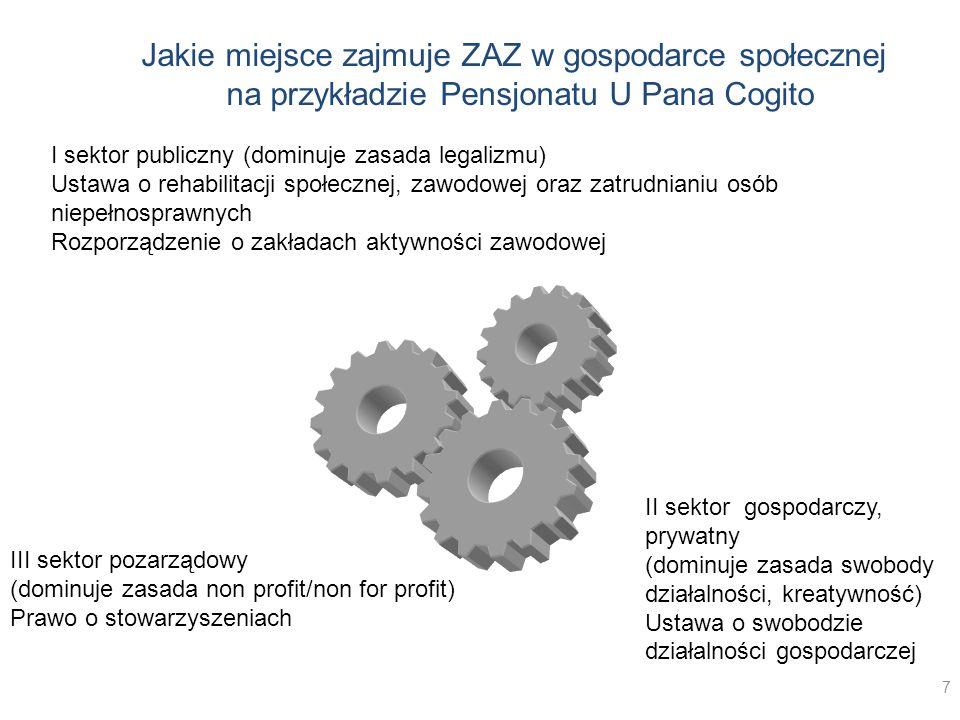 Jakie miejsce zajmuje ZAZ w gospodarce społecznej na przykładzie Pensjonatu U Pana Cogito I sektor publiczny (dominuje zasada legalizmu) Ustawa o reha