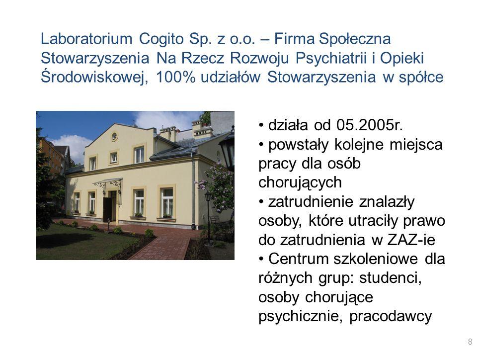 Laboratorium Cogito Sp. z o.o. – Firma Społeczna Stowarzyszenia Na Rzecz Rozwoju Psychiatrii i Opieki Środowiskowej, 100% udziałów Stowarzyszenia w sp