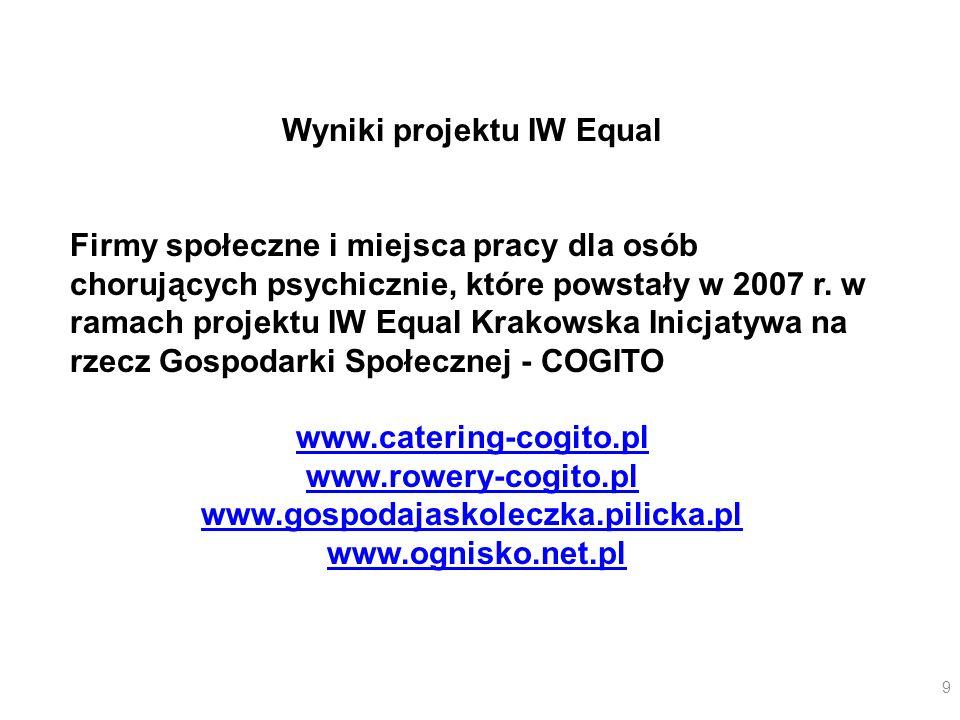 Wyniki projektu IW Equal Firmy społeczne i miejsca pracy dla osób chorujących psychicznie, które powstały w 2007 r. w ramach projektu IW Equal Krakows