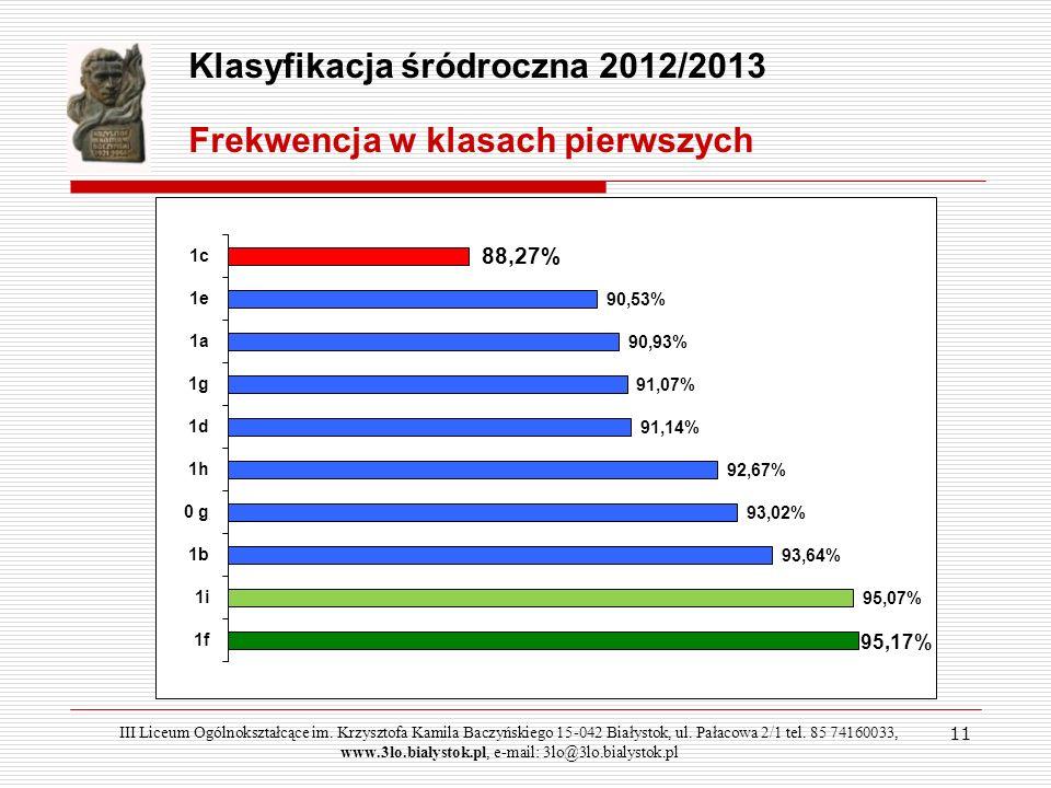 11 III Liceum Ogólnokształcące im. Krzysztofa Kamila Baczyńskiego 15-042 Białystok, ul. Pałacowa 2/1 tel. 85 74160033, www.3lo.bialystok.pl, e-mail: 3