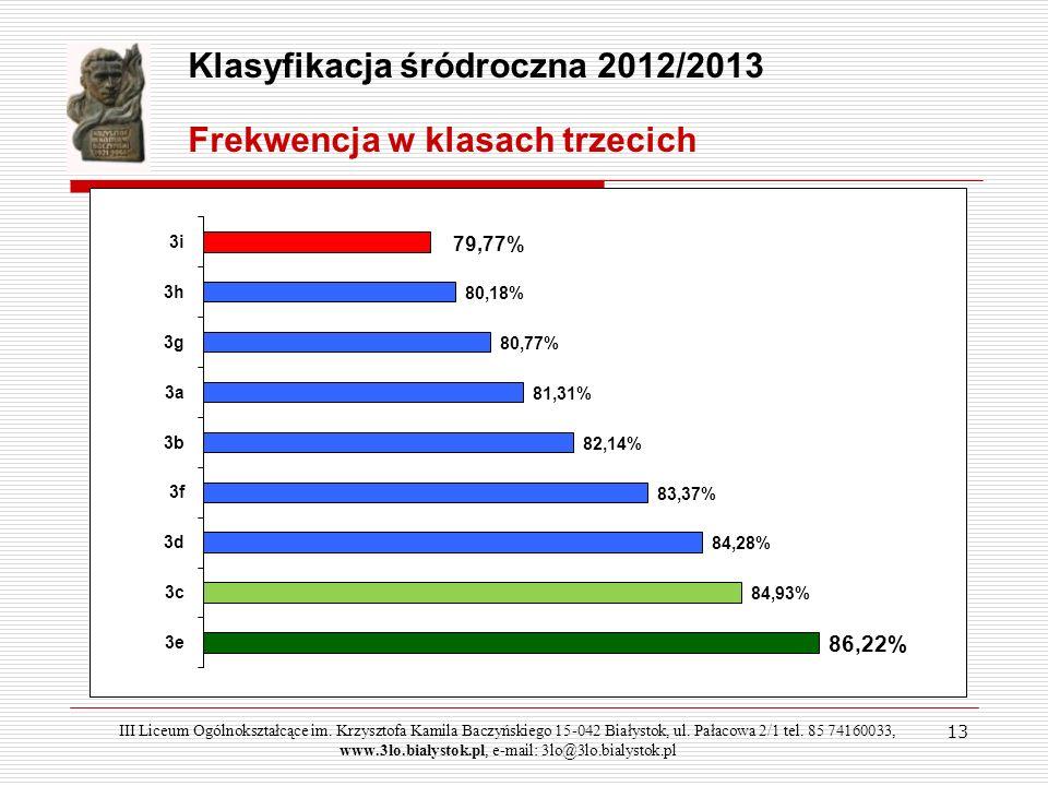 13 III Liceum Ogólnokształcące im. Krzysztofa Kamila Baczyńskiego 15-042 Białystok, ul. Pałacowa 2/1 tel. 85 74160033, www.3lo.bialystok.pl, e-mail: 3