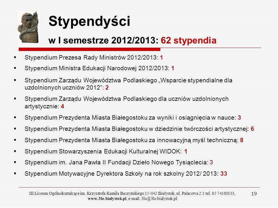 19 Stypendyści w I semestrze 2012/2013: 62 stypendia Stypendium Prezesa Rady Ministrów 2012/2013: 1 Stypendium Ministra Edukacji Narodowej 2012/2013: