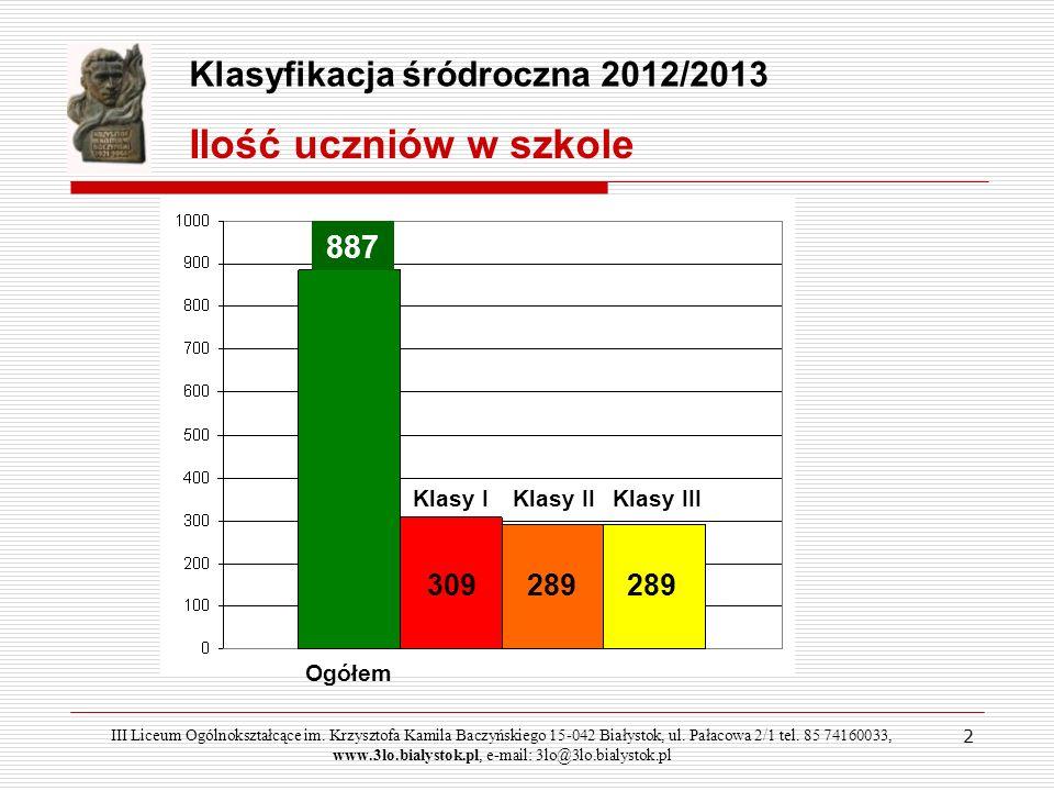 33 Stypendium Motywacyjne Dyrektora Szkoły na rok szkolny 2012/2013 III Liceum Ogólnokształcące im.