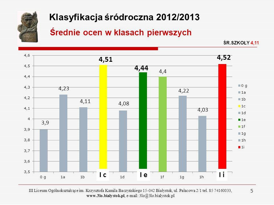 56 Sport w I semestrze 2012/2013 Aerobik sportowy III Liceum Ogólnokształcące im.