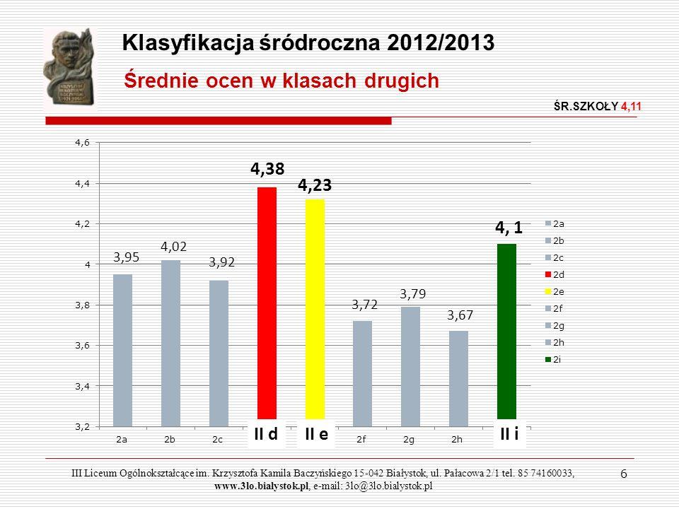 47 Konkursy przedmiotowe w I semestrze 2012/2013 Uczestnicy Wielkiej Lekcji Geografii III Liceum Ogólnokształcące im.