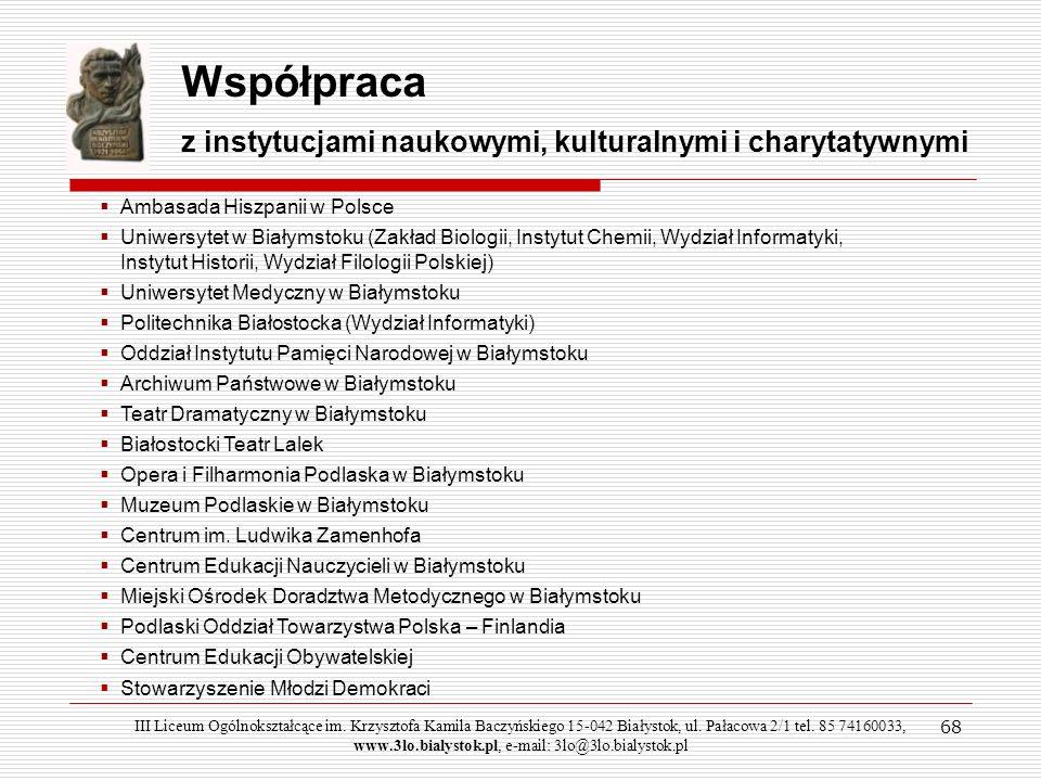 68 Współpraca z instytucjami naukowymi, kulturalnymi i charytatywnymi Ambasada Hiszpanii w Polsce Uniwersytet w Białymstoku (Zakład Biologii, Instytut