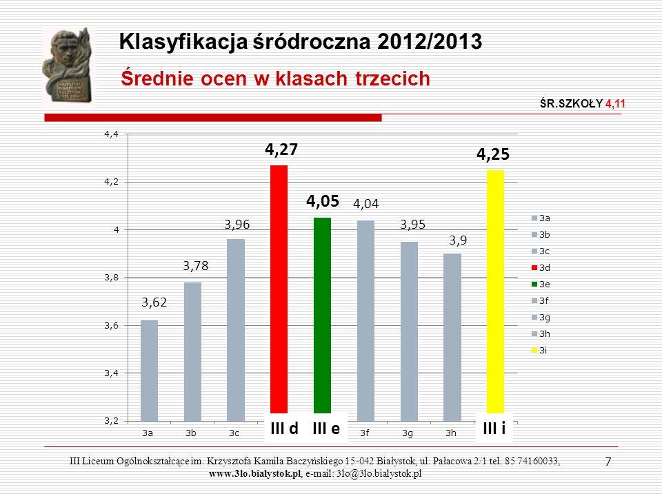 8 III Liceum Ogólnokształcące im.Krzysztofa Kamila Baczyńskiego 15-042 Białystok, ul.