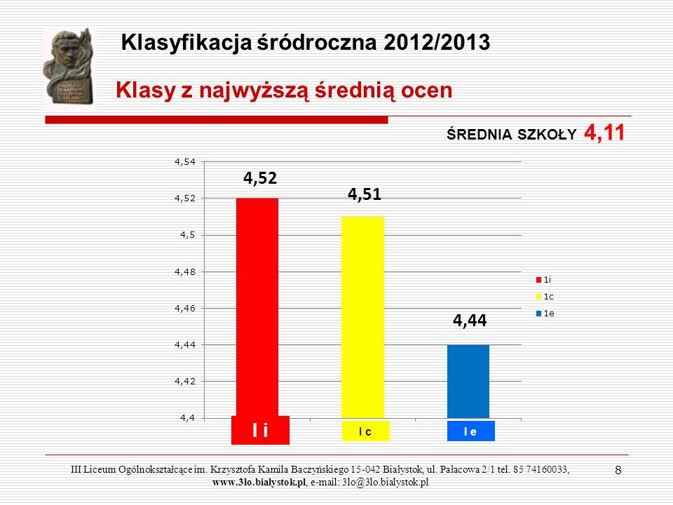 39 Konkursy literackie w I semestrze 2012/2013 Karolina Jakubowska, kl.