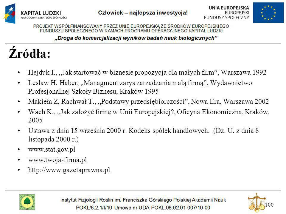 100 Źródła: Hejduk I., Jak startować w biznesie propozycja dla małych firm, Warszawa 1992 Lesław H. Haber, Managment zarys zarządzania małą firmą, Wyd